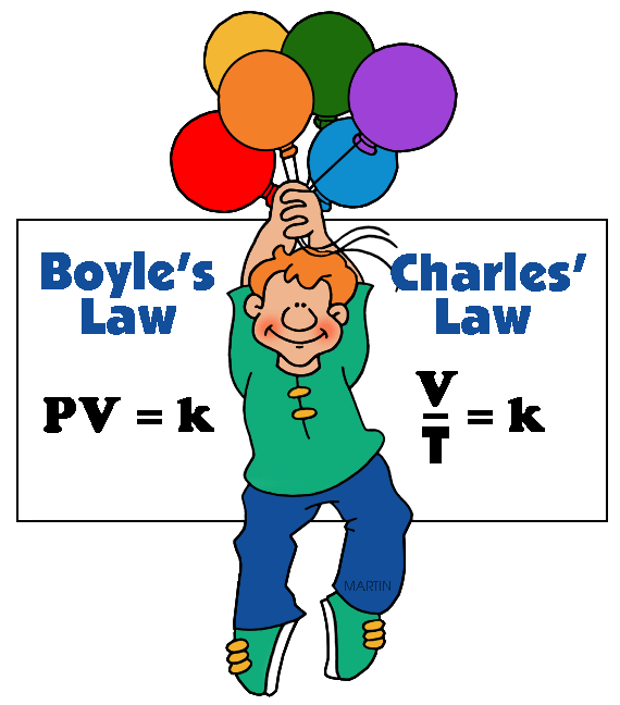 Boyle's and Charles' Laws